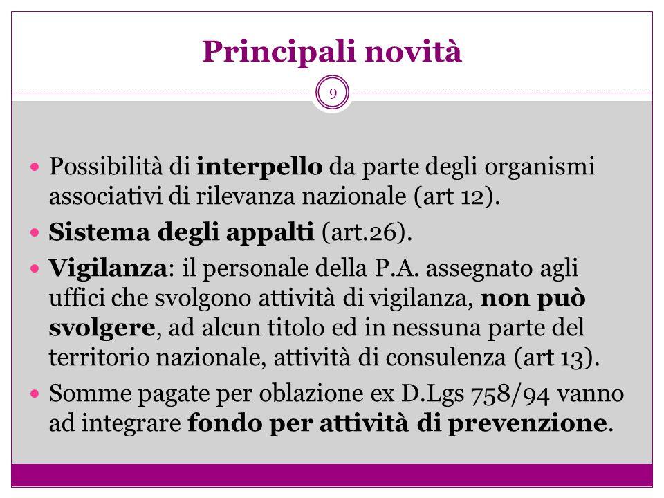 Principali novitàPossibilità di interpello da parte degli organismi associativi di rilevanza nazionale (art 12).