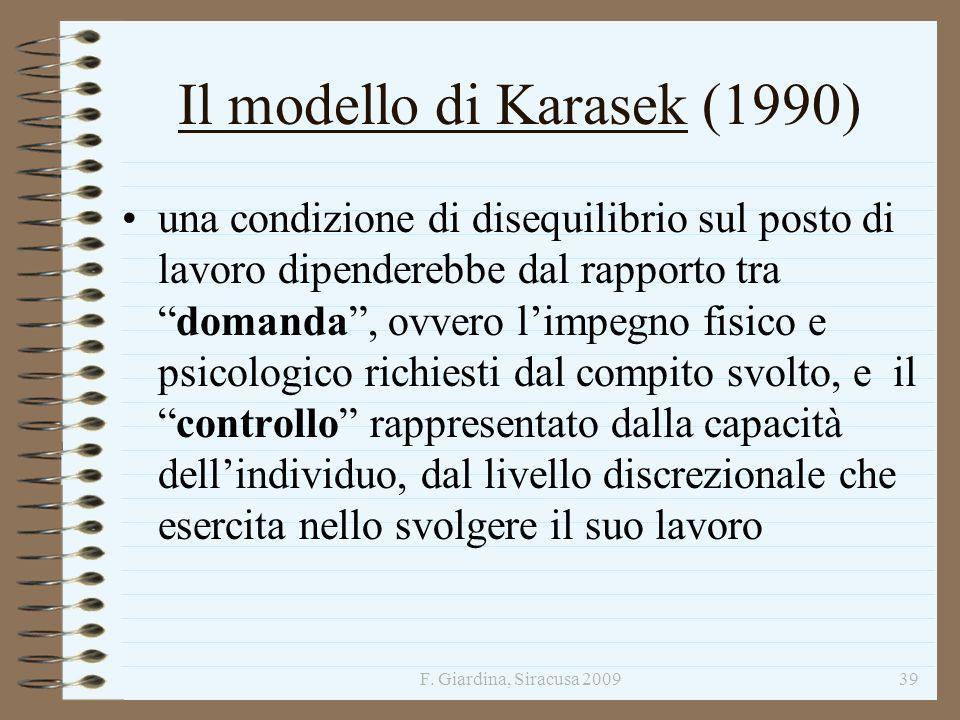 Il modello di Karasek (1990)