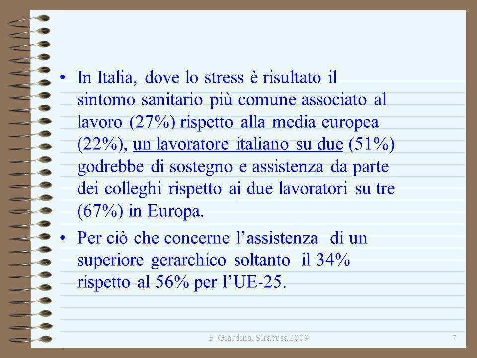 In Italia, dove lo stress è risultato il sintomo sanitario più comune associato al lavoro (27%) rispetto alla media europea (22%), un lavoratore italiano su due (51%) godrebbe di sostegno e assistenza da parte dei colleghi rispetto ai due lavoratori su tre (67%) in Europa.