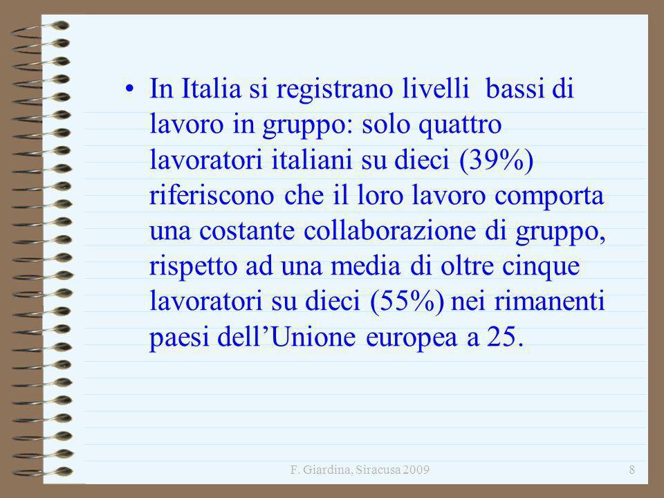 In Italia si registrano livelli bassi di lavoro in gruppo: solo quattro lavoratori italiani su dieci (39%) riferiscono che il loro lavoro comporta una costante collaborazione di gruppo, rispetto ad una media di oltre cinque lavoratori su dieci (55%) nei rimanenti paesi dell'Unione europea a 25.