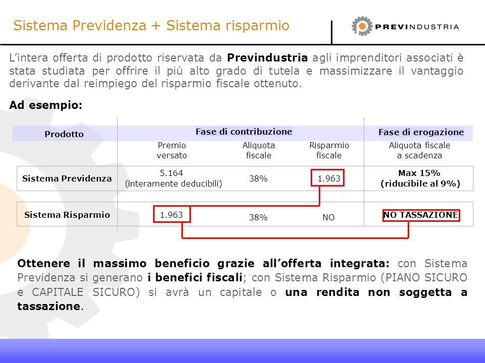 25 Sistema Previdenza + Sistema risparmio