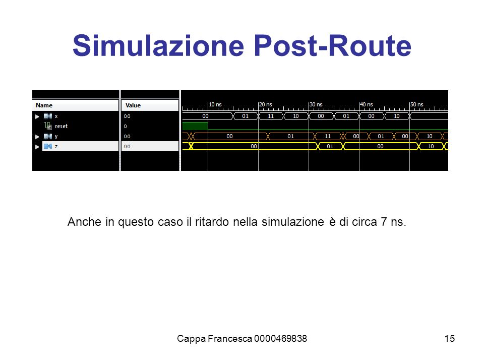 Simulazione Post-Route