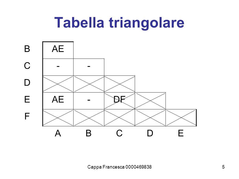 Tabella triangolare B AE C - D E DF F A Cappa Francesca 0000469838