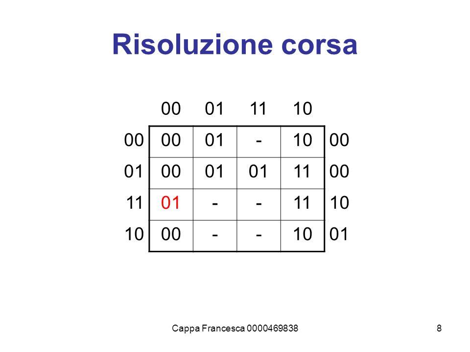 Risoluzione corsa 00 01 11 10 - Cappa Francesca 0000469838