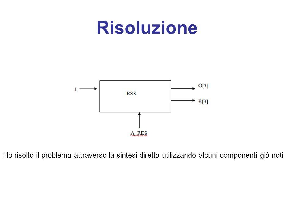 Risoluzione Ho risolto il problema attraverso la sintesi diretta utilizzando alcuni componenti già noti.