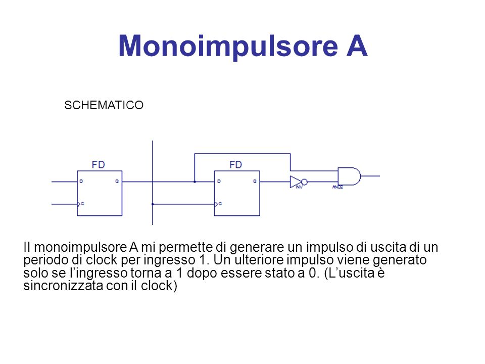 Monoimpulsore A SCHEMATICO.