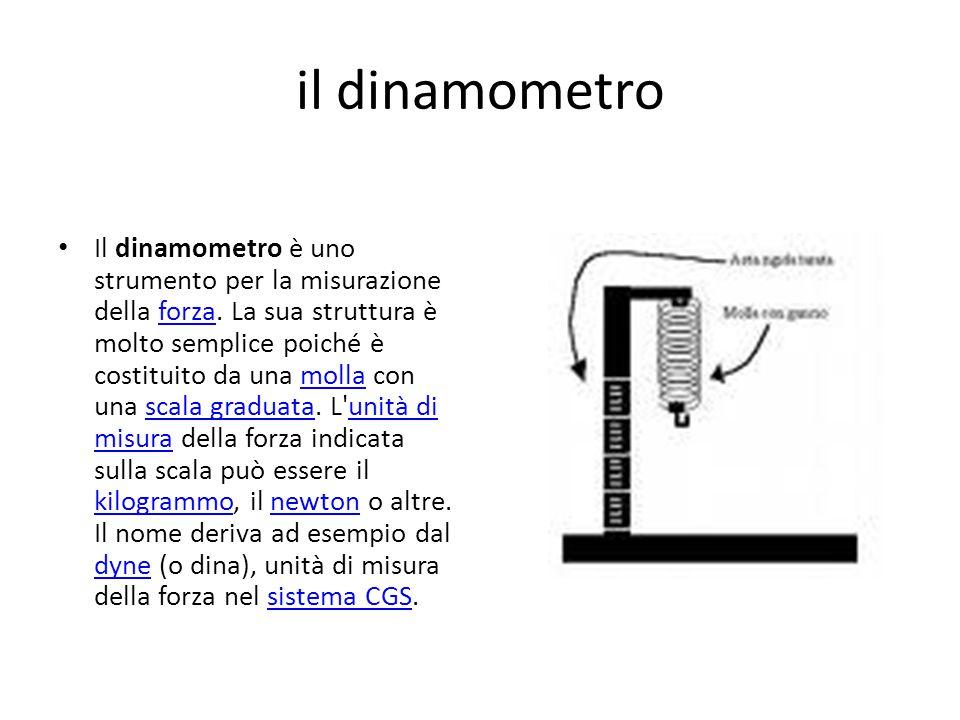 il dinamometro