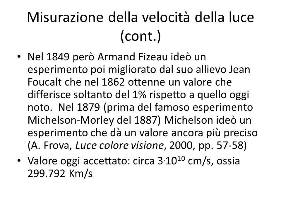 Misurazione della velocità della luce (cont.)