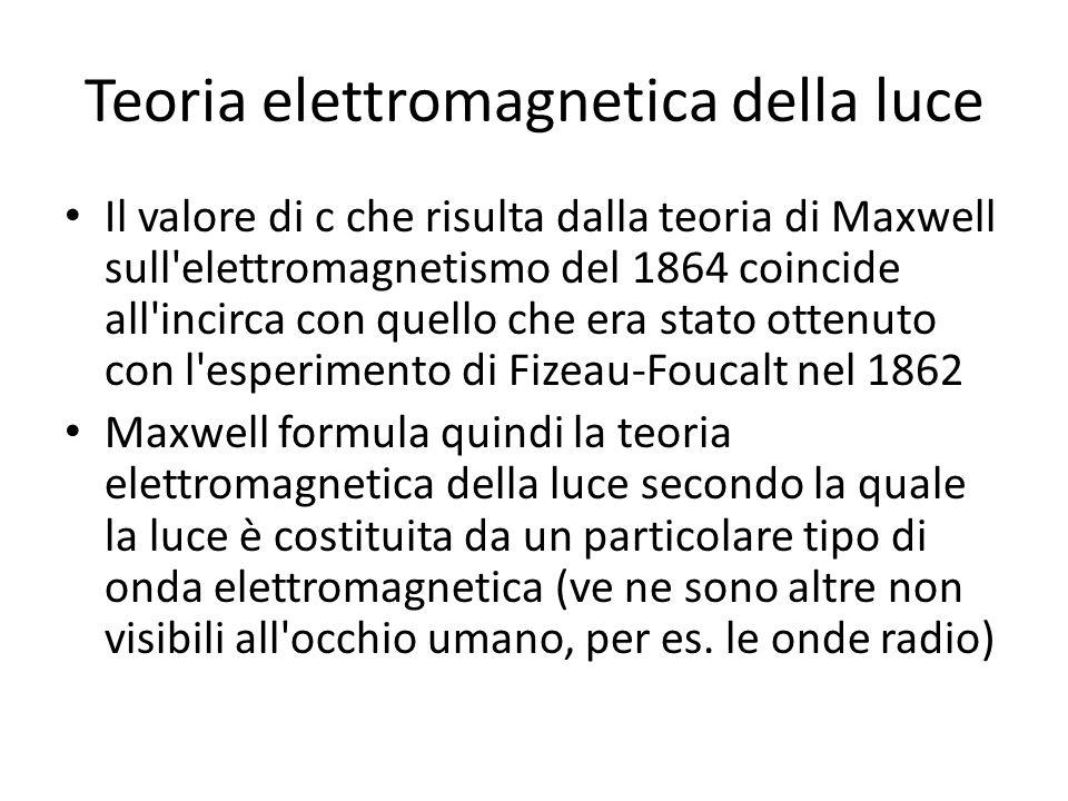 Teoria elettromagnetica della luce