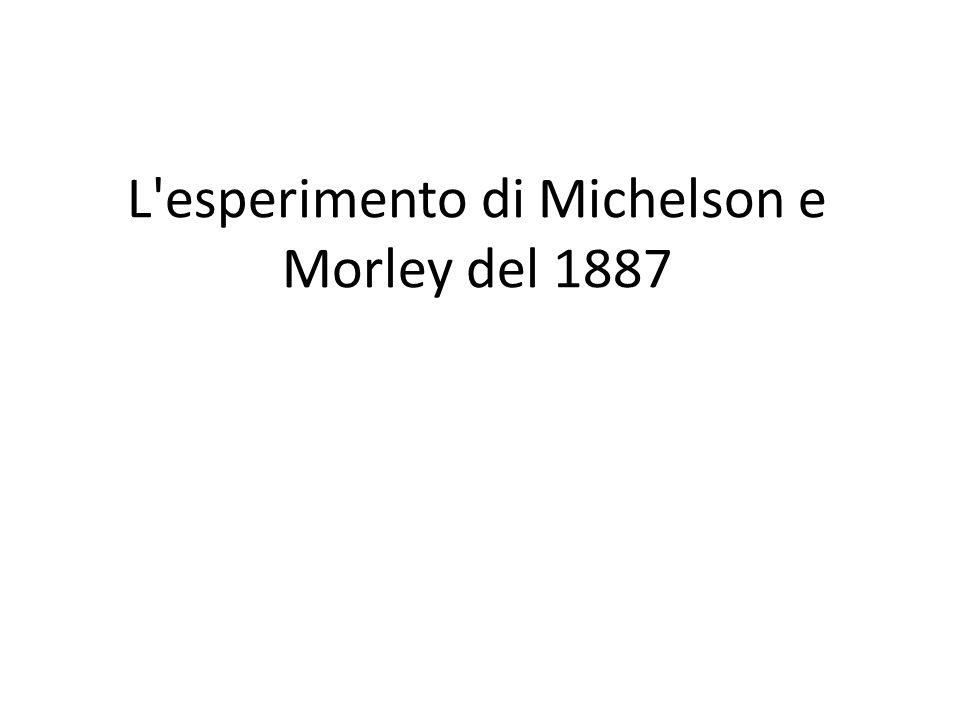 L esperimento di Michelson e Morley del 1887