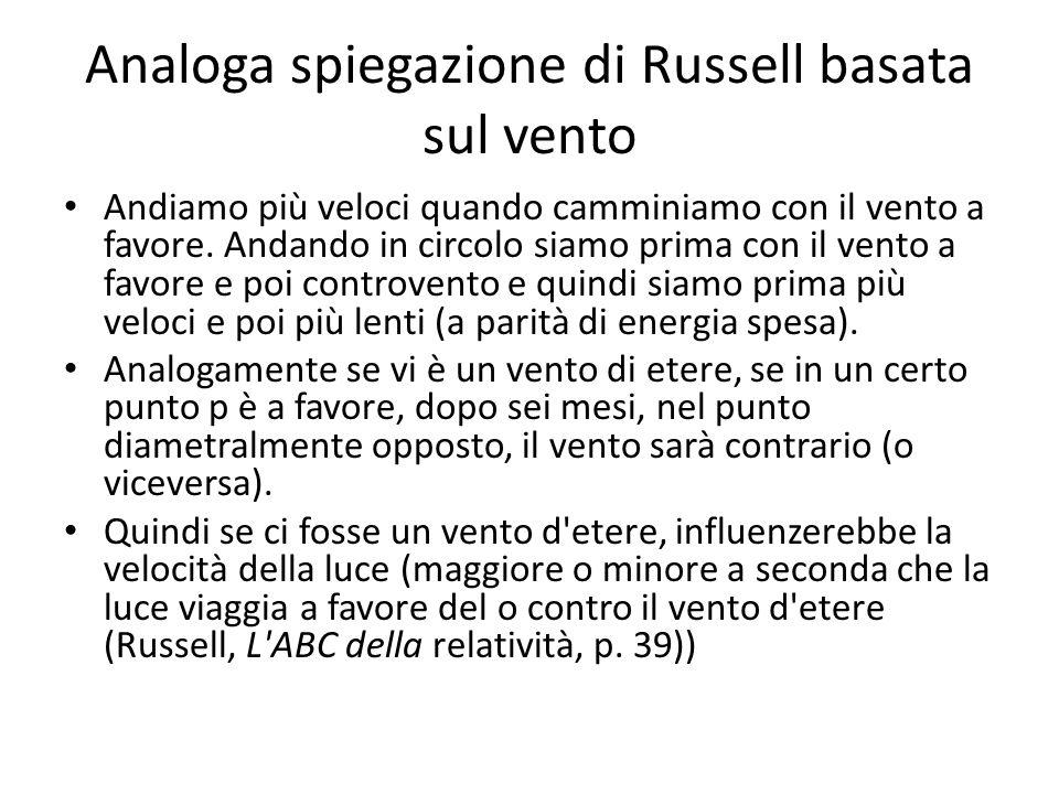 Analoga spiegazione di Russell basata sul vento