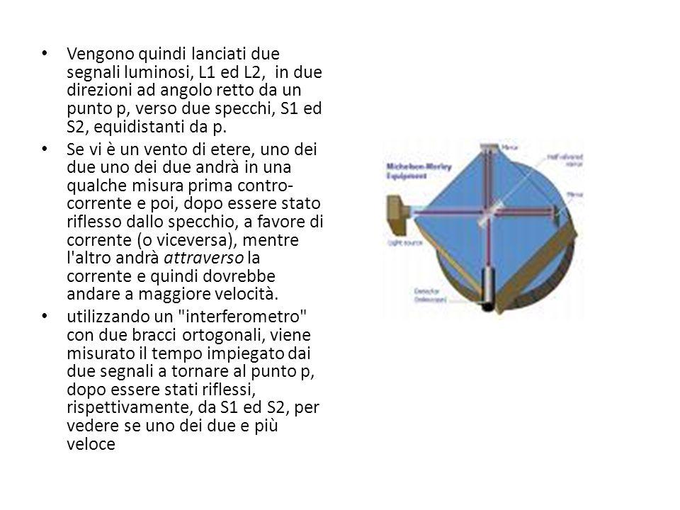 Epistemologia delle scienze naturali ii sem ppt scaricare - Specchi riflessi audio due ...