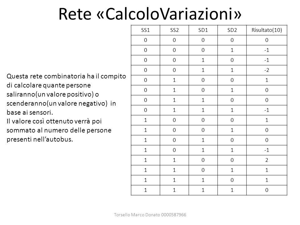 Rete «CalcoloVariazioni»