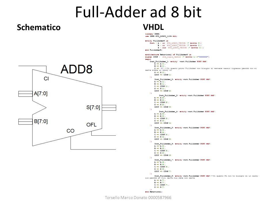 Full-Adder ad 8 bit Schematico VHDL Torsello Marco Donato 0000587966