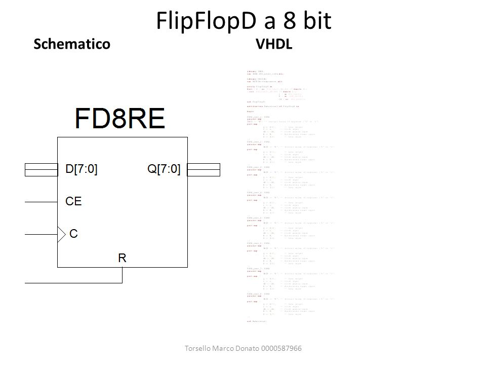 FlipFlopD a 8 bit Schematico VHDL Torsello Marco Donato 0000587966