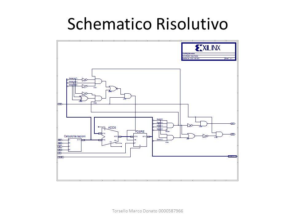 Schematico Risolutivo
