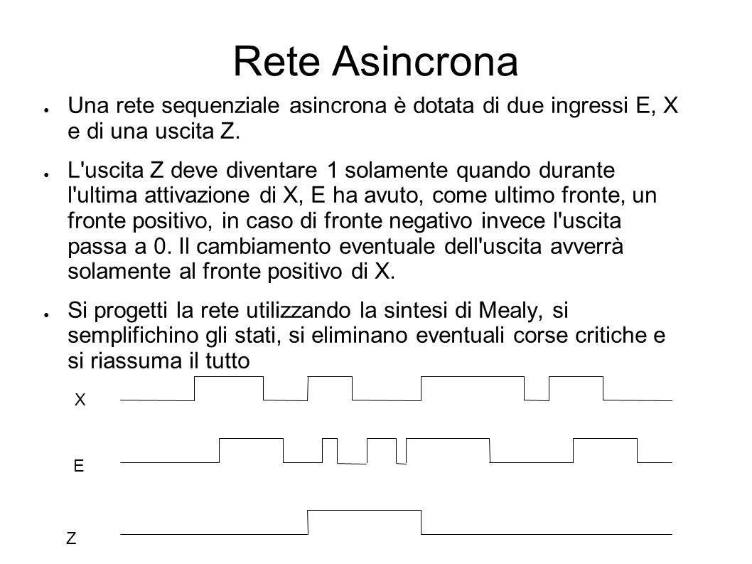 Rete AsincronaUna rete sequenziale asincrona è dotata di due ingressi E, X e di una uscita Z.