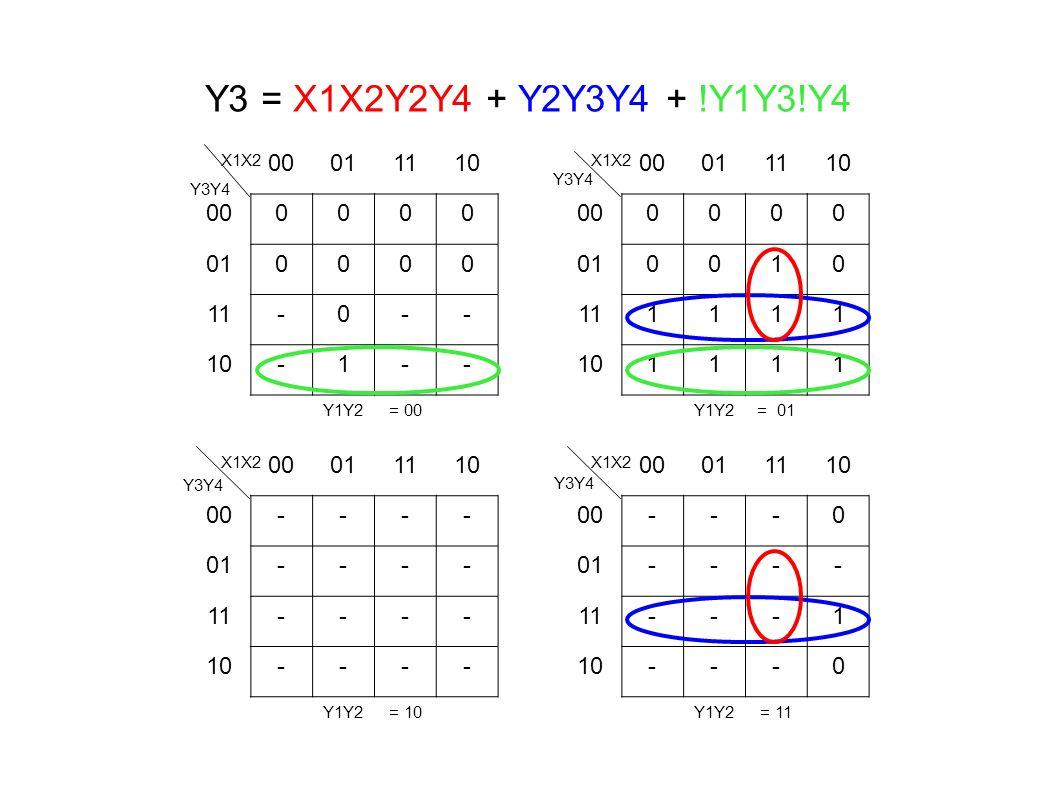 Y3 = X1X2Y2Y4 + Y2Y3Y4 + !Y1Y3!Y4 00 01 11 10 1 - Y1Y2 = 00 = 01 = 10