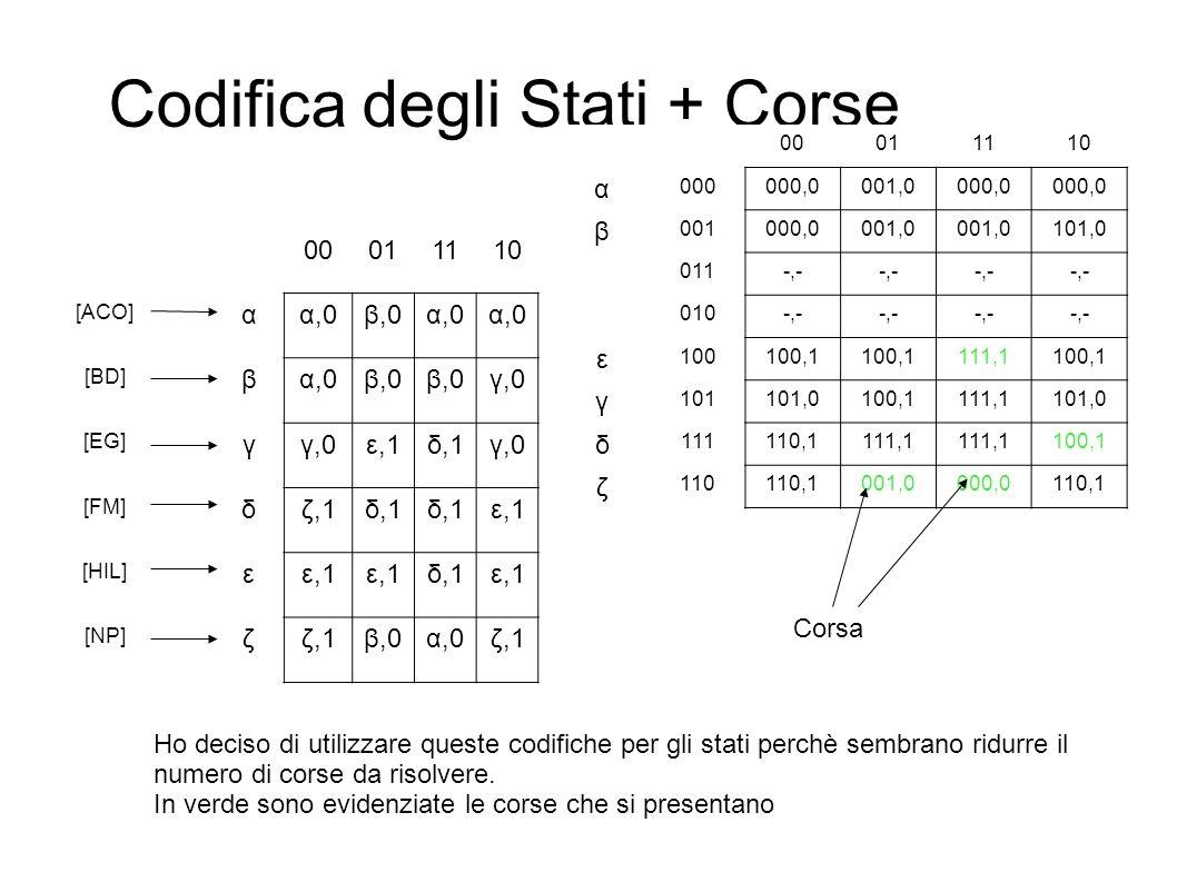 Codifica degli Stati + Corse