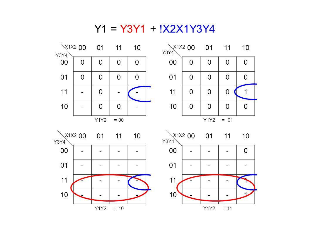 Y1 = Y3Y1 + !X2X1Y3Y4 00. 01. 11. 10. - 1. Y1Y2. = 00. = 01. = 10. = 11. X1X2. X1X2. Y3Y4.