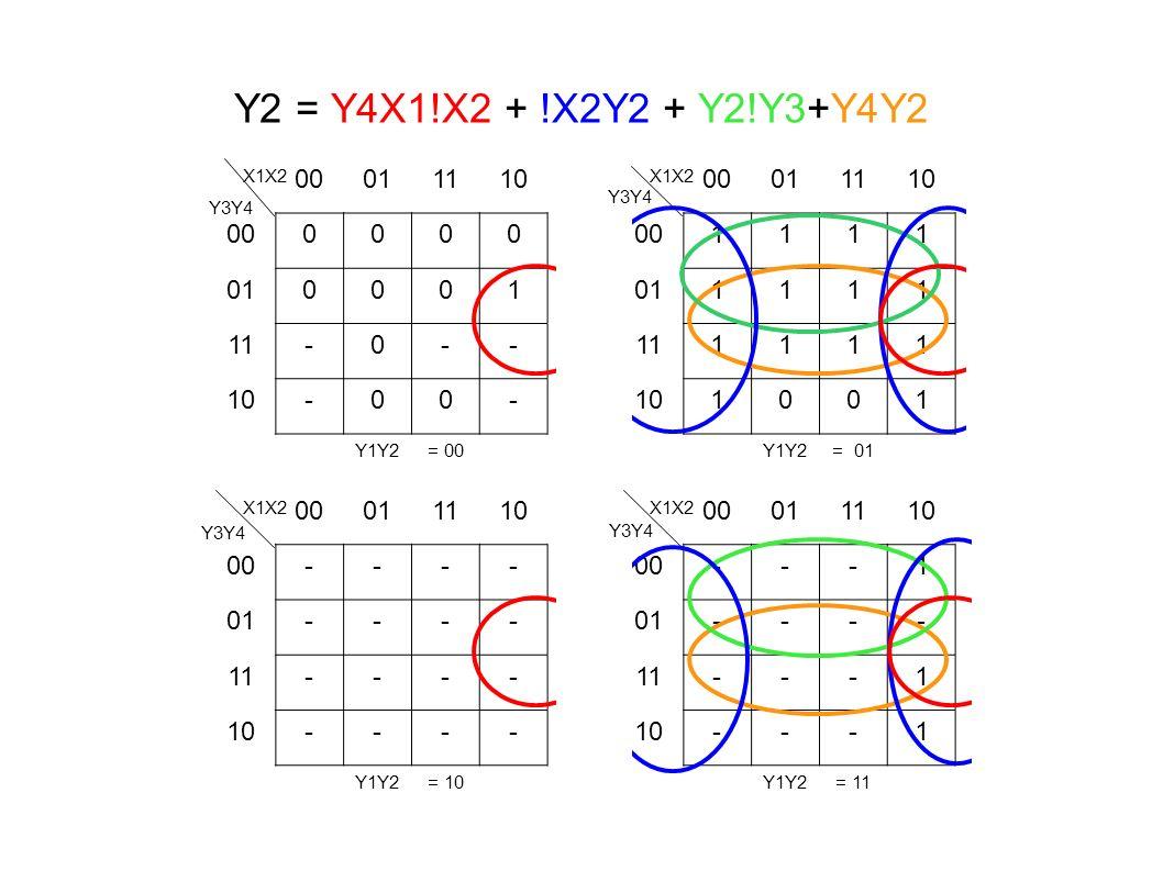 Y2 = Y4X1!X2 + !X2Y2 + Y2!Y3+Y4Y2 00 01 11 10 1 - Y1Y2 = 00 = 01 = 10