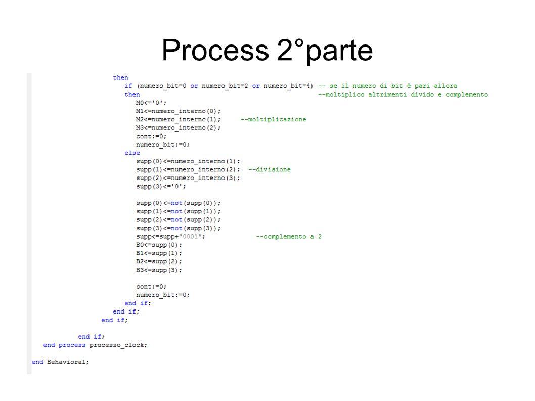 Process 2°parte