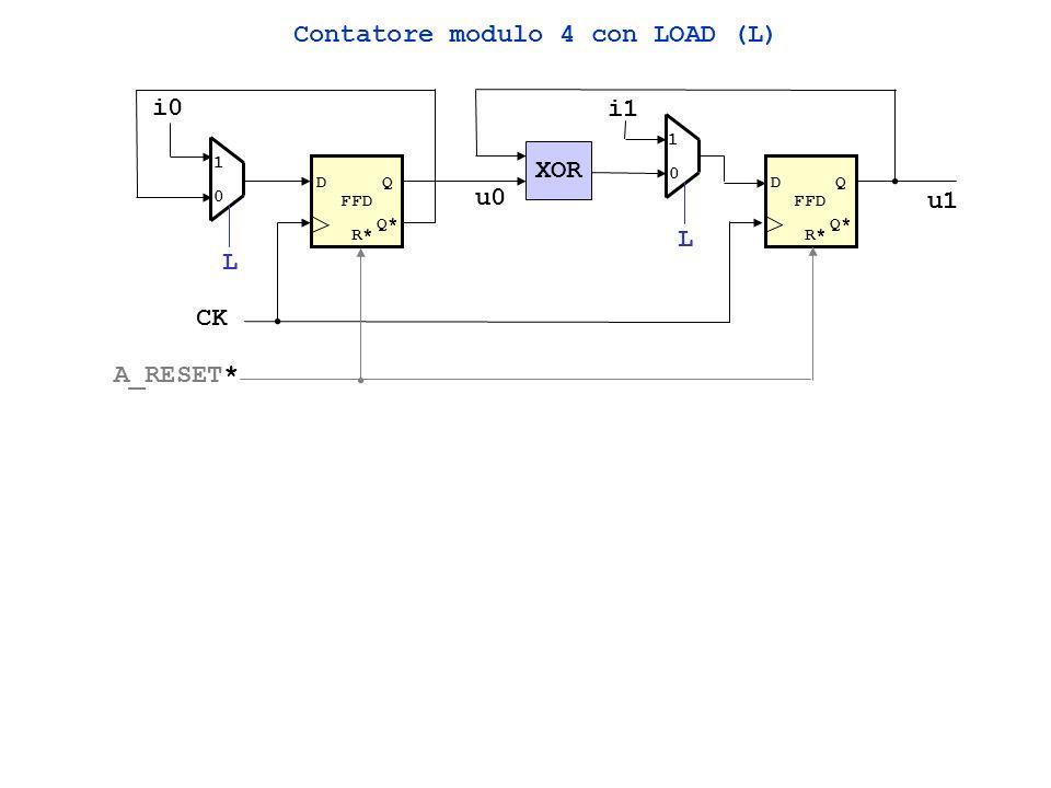 Contatore modulo 4 con LOAD (L)