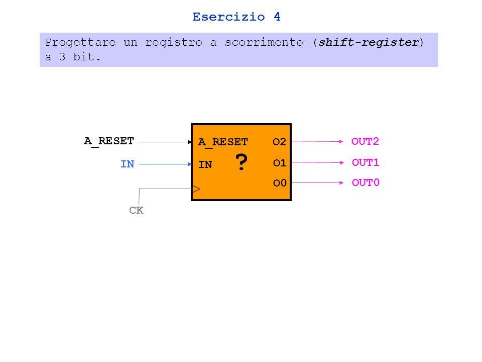 Esercizio 4 Progettare un registro a scorrimento (shift-register) a 3 bit. A_RESET. A_RESET. O2.