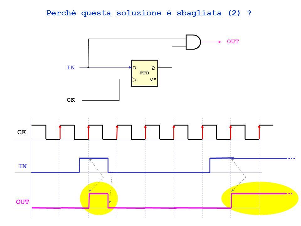 Perchè questa soluzione è sbagliata (2)
