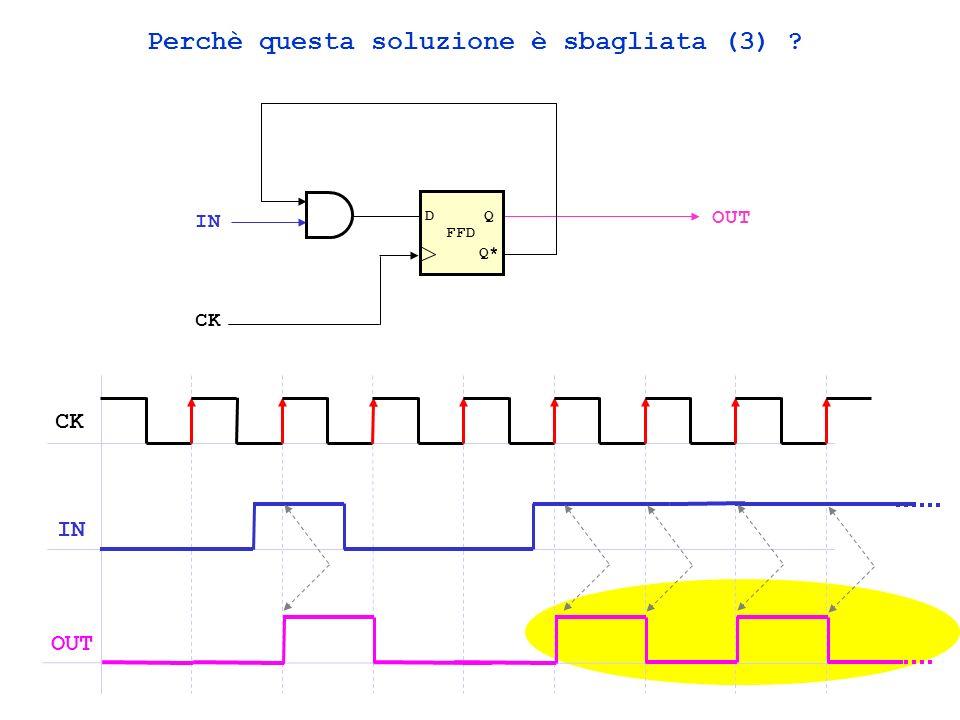 Perchè questa soluzione è sbagliata (3)