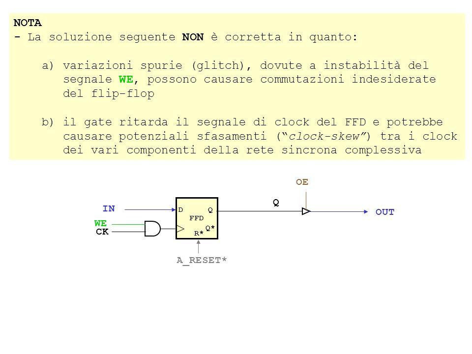 NOTA - La soluzione seguente NON è corretta in quanto: a) variazioni spurie (glitch), dovute a instabilità del segnale WE, possono causare commutazioni indesiderate