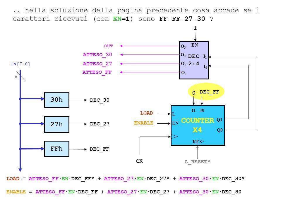 .. nella soluzione della pagina precedente cosa accade se i caratteri ricevuti (con EN=1) sono FF-FF-27-30