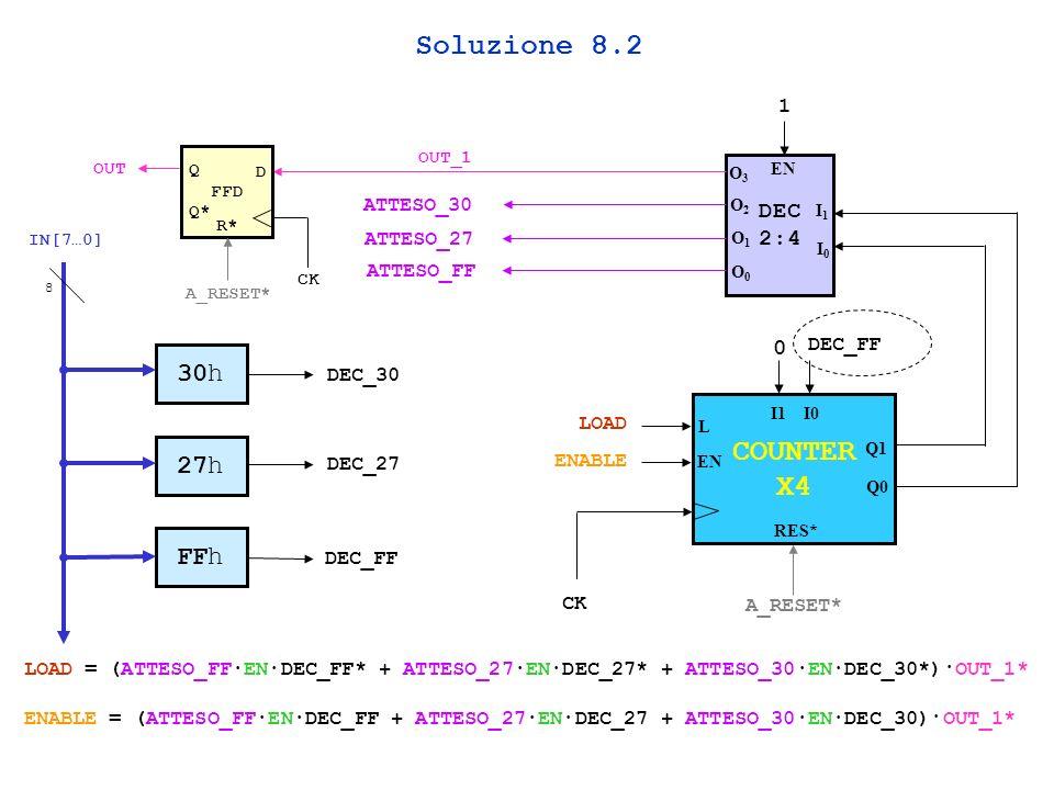 Soluzione 8.2 COUNTER X4 30h 27h FFh DEC 2:4 1 ATTESO_30 ATTESO_27