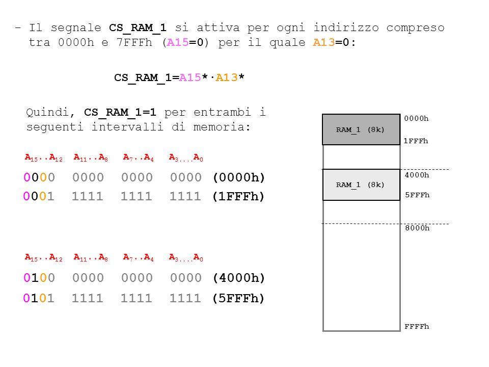 - Il segnale CS_RAM_1 si attiva per ogni indirizzo compreso tra 0000h e 7FFFh (A15=0) per il quale A13=0: