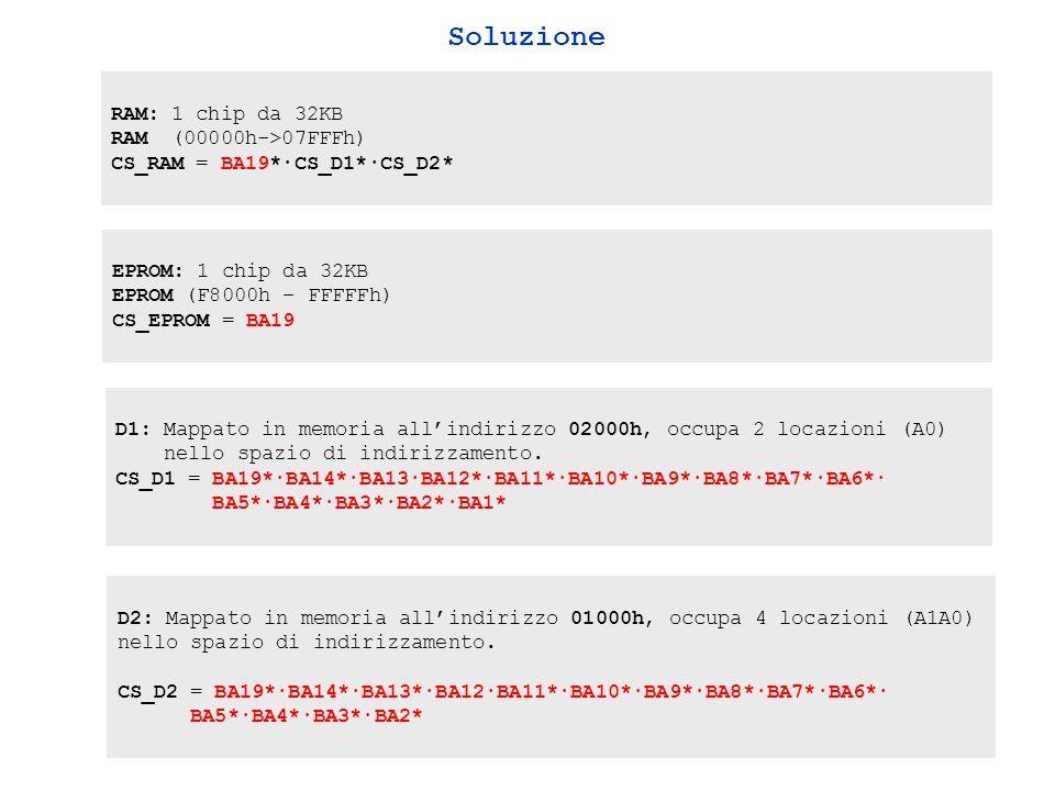 Soluzione RAM: 1 chip da 32KB