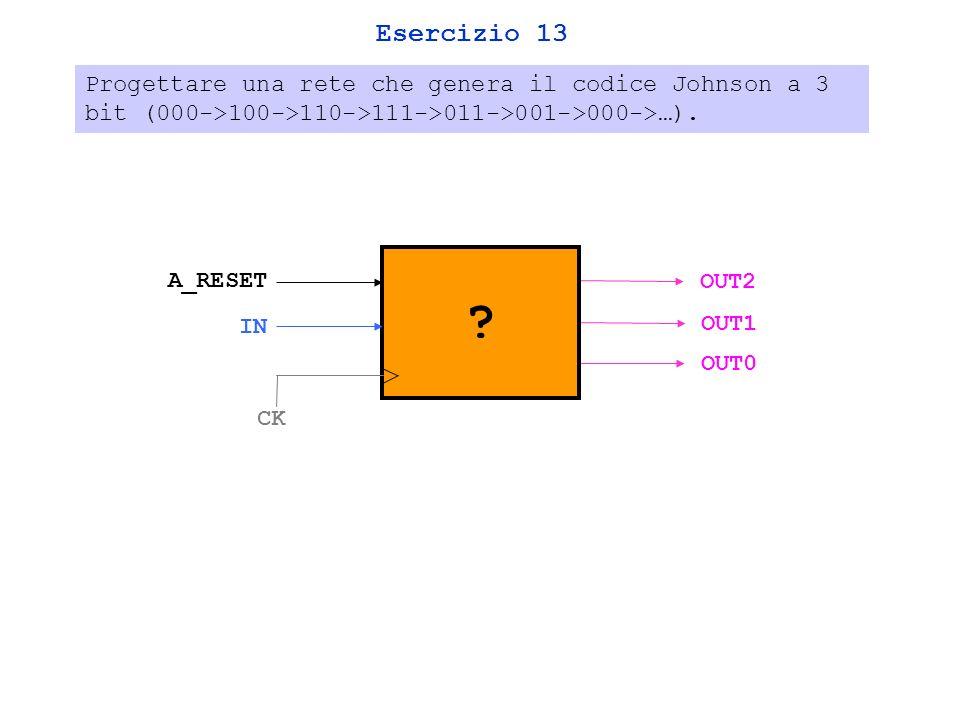 Esercizio 13 Progettare una rete che genera il codice Johnson a 3 bit (000->100->110->111->011->001->000->…).