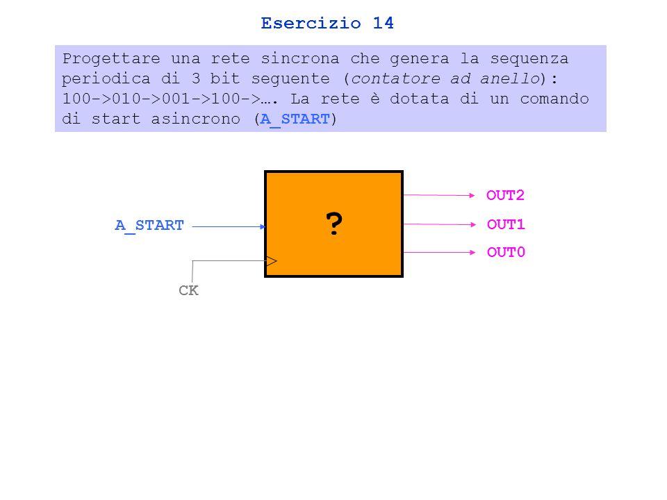 Esercizio 14