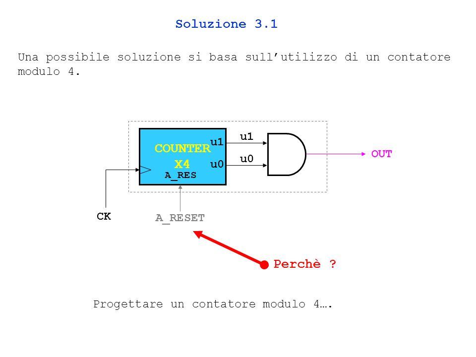 Soluzione 3.1 COUNTER X4 Perchè