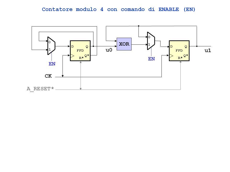 Contatore modulo 4 con comando di ENABLE (EN)