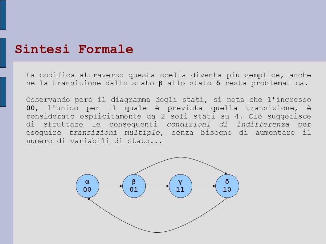 Sintesi Formale La codifica attraverso questa scelta diventa più semplice, anche se la transizione dallo stato β allo stato δ resta problematica.
