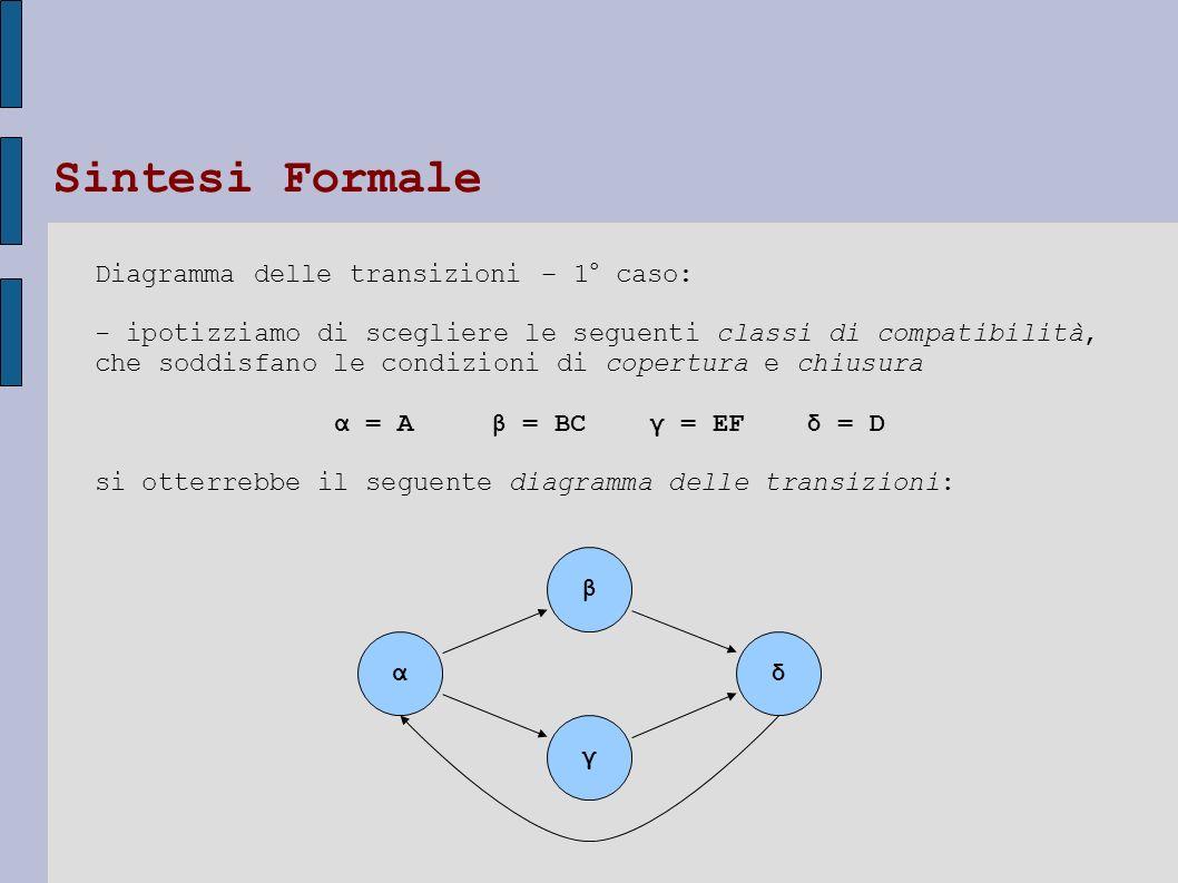 Sintesi Formale Diagramma delle transizioni – 1° caso: