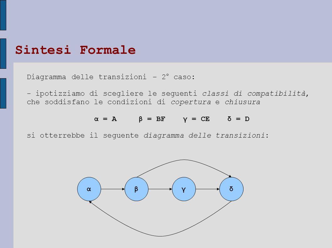 Sintesi Formale Diagramma delle transizioni – 2° caso: