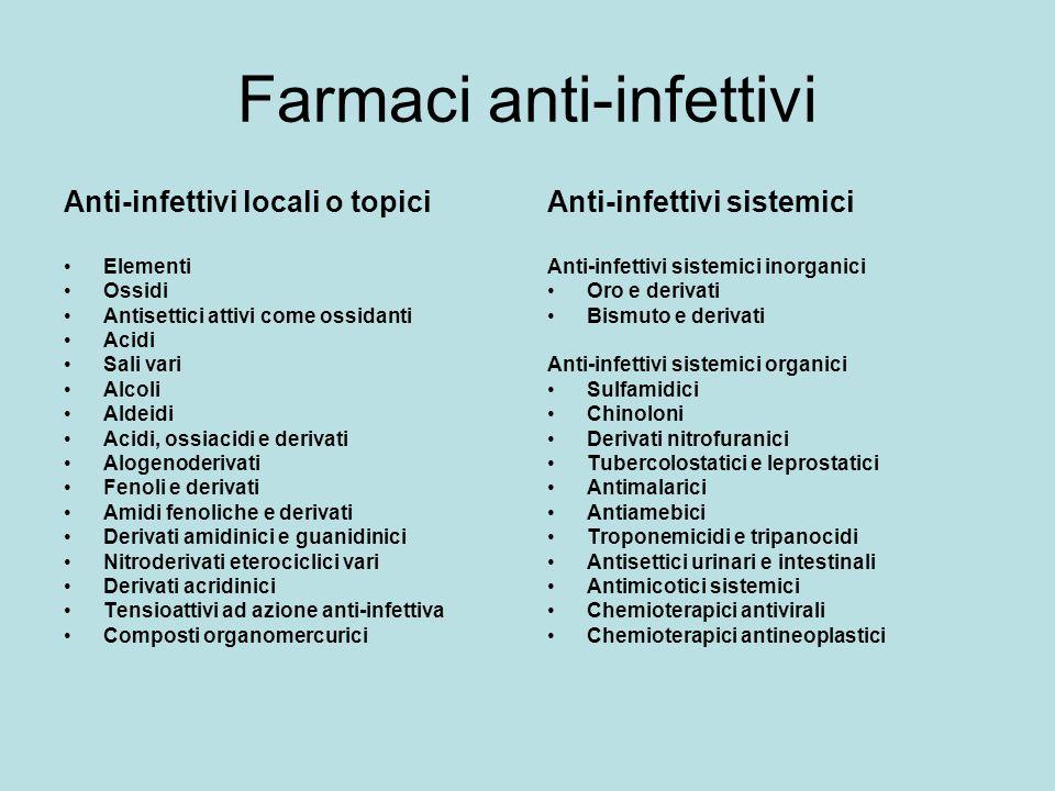 Farmaci anti-infettivi