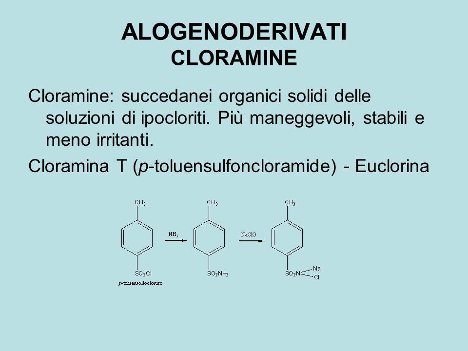 ALOGENODERIVATI CLORAMINE