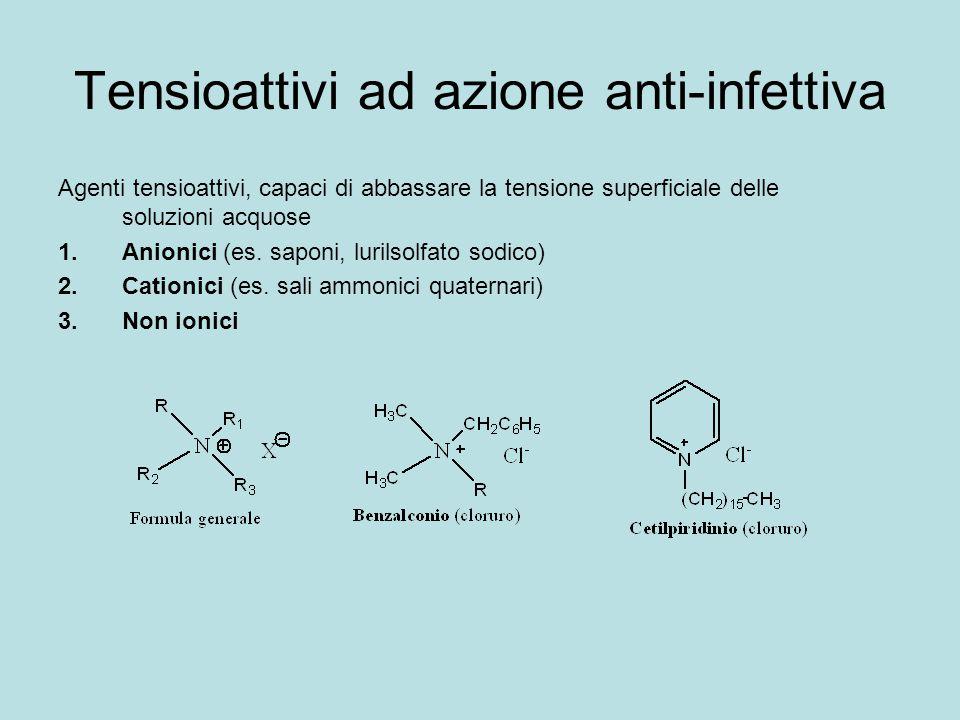 Tensioattivi ad azione anti-infettiva