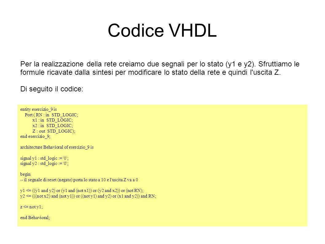 Codice VHDL