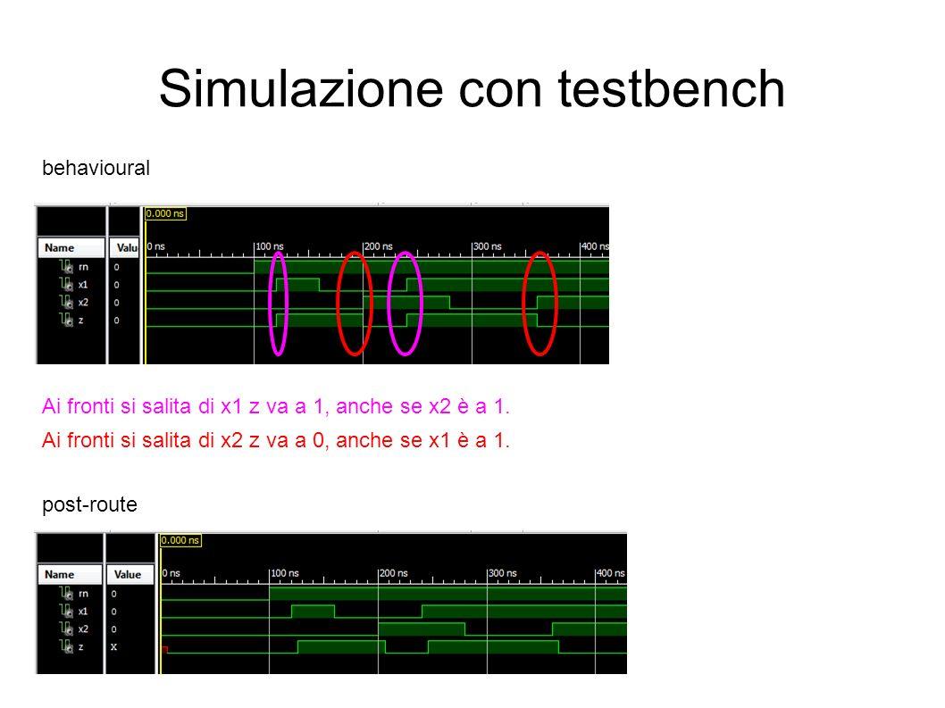 Simulazione con testbench
