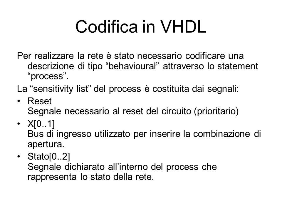 Codifica in VHDL Per realizzare la rete è stato necessario codificare una descrizione di tipo behavioural attraverso lo statement process .