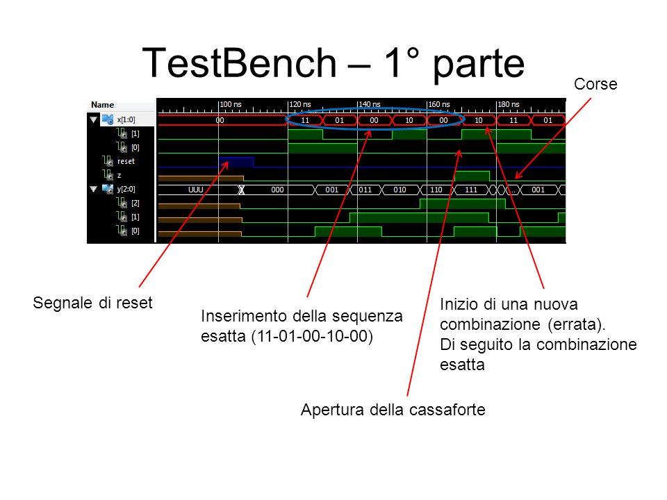 TestBench – 1° parte Corse Segnale di reset