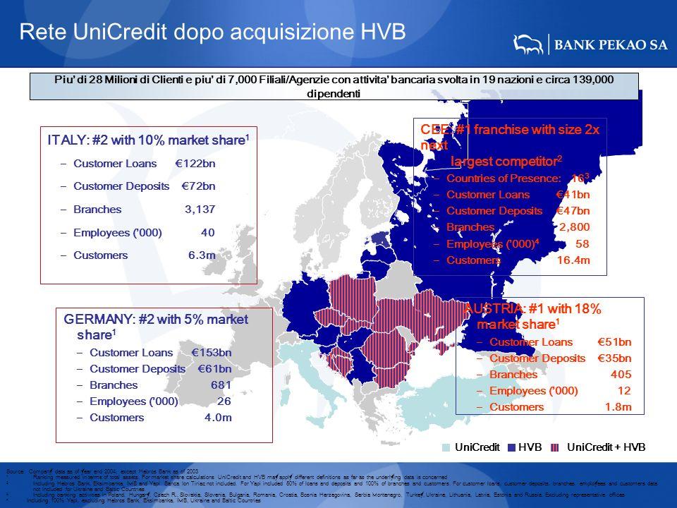 Rete UniCredit dopo acquisizione HVB